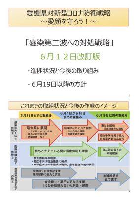 【防衛戦略AP】第二波対処戦略改訂版(0612改訂)(2in1)のサムネイル