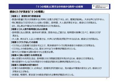 ●021118(お手紙添付01)分科会提言・5つの場面のサムネイル